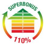 superbonus 110 infissi